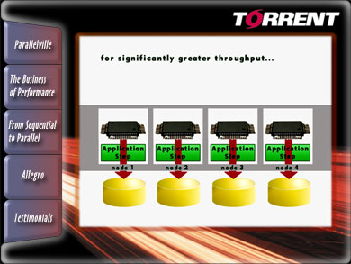 Torrent Interface Picture
